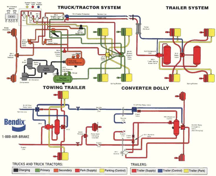 trailer air suspension plumbing schematics