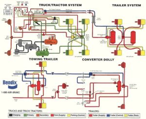 Truck Air Brakes Diagram | Desert Truck Supply   Brake and Suspension Parts | work | Pinterest