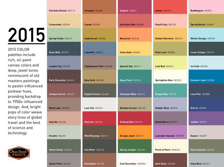 Exterior House Paint Color Trends 2015 Interior Paint Color And