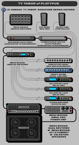 19 best images about Guitar Rig on Pinterest | Mike d