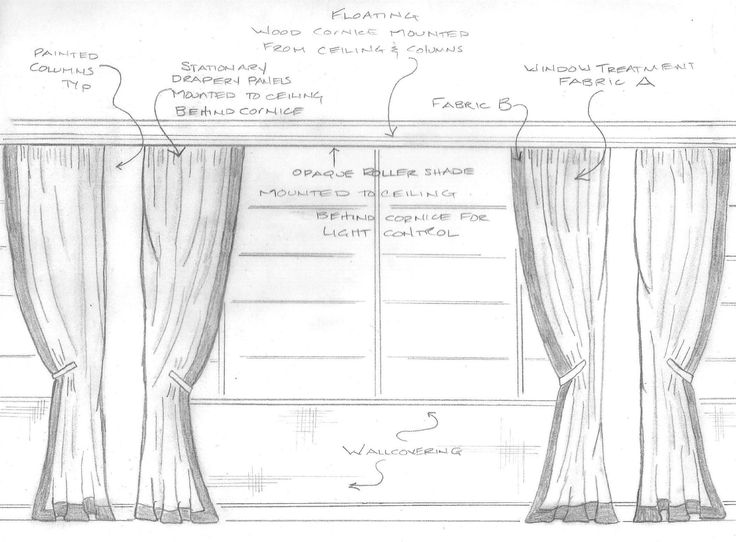 35 best images about sketch of various window treatments
