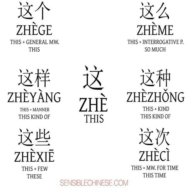 25 best Learning Chinese images on Pinterest