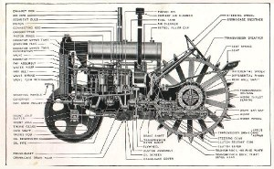 Fordson cutaway diagram | Old Tractors | Pinterest