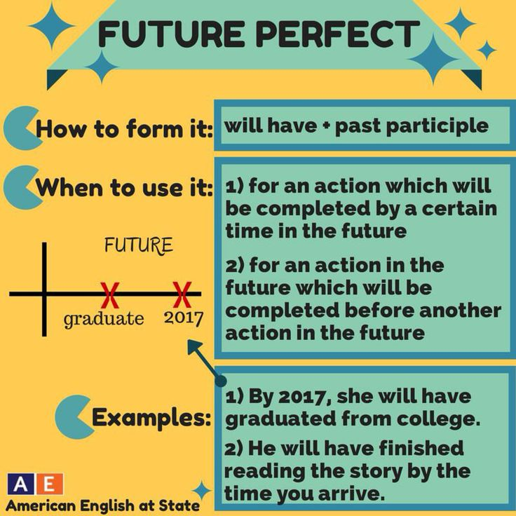 17 Best Ideas About Verbal Tenses On Pinterest English