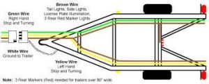 wiring schematic for trailer lights  Google Search