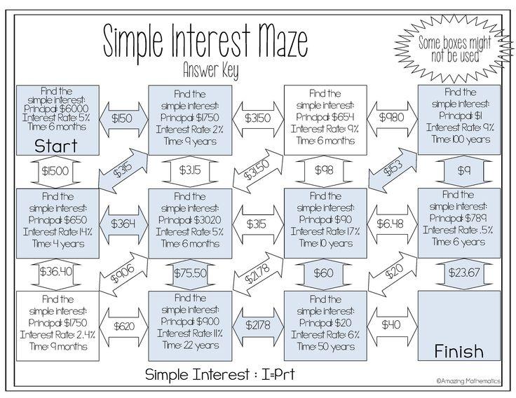 Simple And Compound Interest Math Worksheets