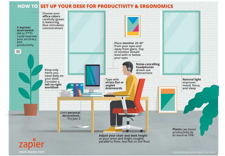 office chair posture tips inversion for back pain productivity and ergonomics: the best way to organize your desk #productivity #ergonomics # ...