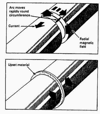 17 Best images about Mechanical Engineering on Pinterest