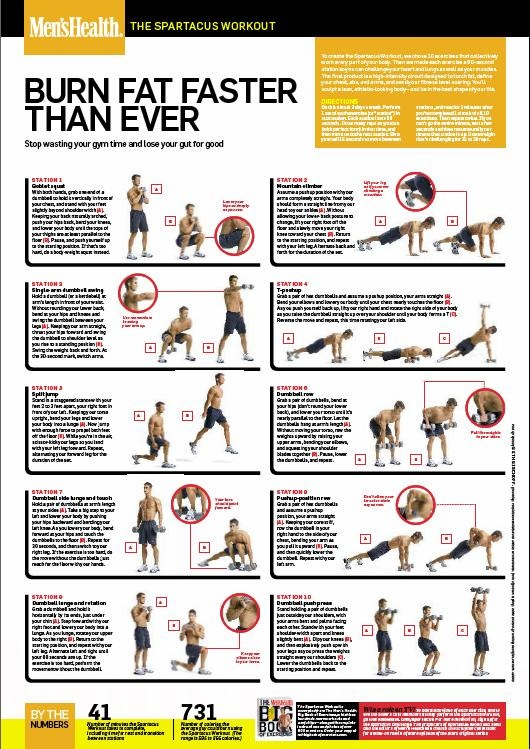 spartacus circuit workout fitness exercise routine training toning up