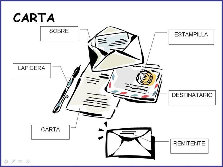 291 best images about Escribir (expresión escrita) on