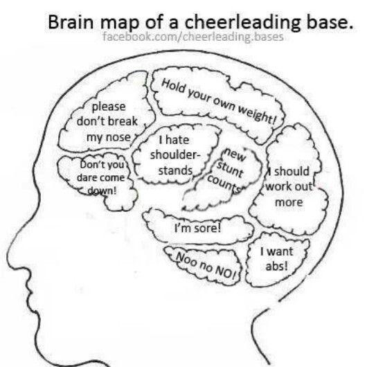 1000+ Funny Cheerleading Quotes on Pinterest
