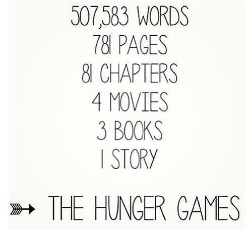 557 best images about Hunger Games..... on Pinterest