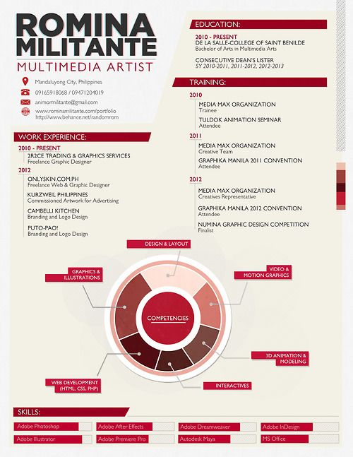 17 Best images about Kreator CV on Pinterest  Infographic