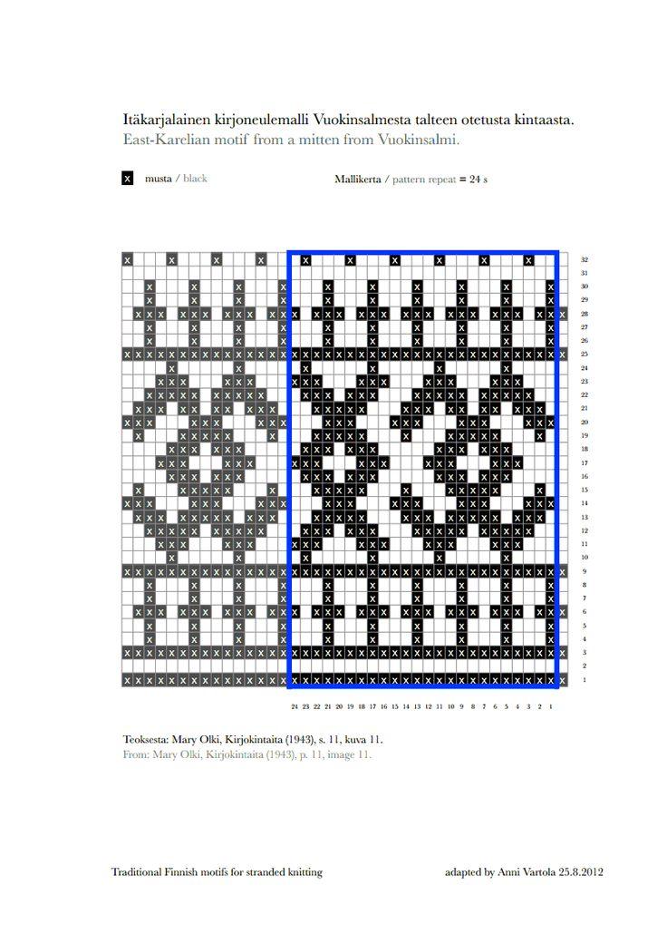 208 best images about voorbeelden van mochila tassen en