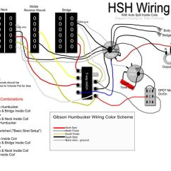 3 Humbucker Wiring Diagram Honeywell Thermostat For Heat Pump Hsh With Auto Split Inside Coils Using A Dpdt Mini Toggle Switch. 1 Volume, Tone ...