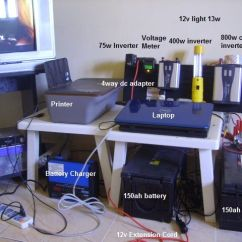 Wiring Diagram For House Db Meter Panel Home Emergency Power Backup Battery Bank System - American Preppers Network : ...