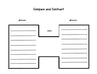 Nonfiction, Compare and contrast and Graphic organizers on