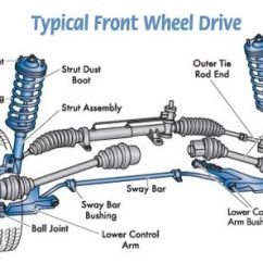 2000 Ford Focus Exhaust System Diagram Vw Touran Stereo Wiring Car Parts Names | Vehicle Suspension Parts--shocks Absorbers China Pinterest Cars And ...