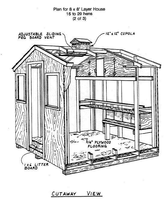 1000+ ideas about Chicken Coop Blueprints on Pinterest