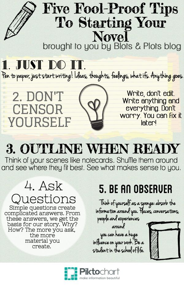 17 Best ideas about Writing Inspiration on Pinterest  Writers Creative writing and Writing tips