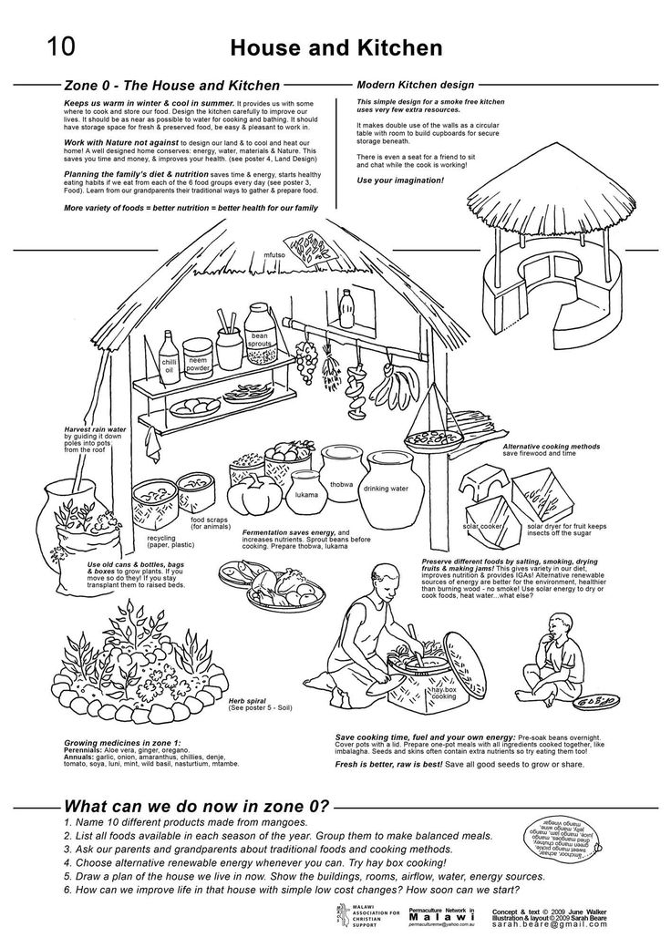 1936 best images about Permaculture Solutions on Pinterest