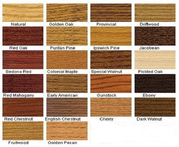 25+ best ideas about Dark wood kitchens on Pinterest