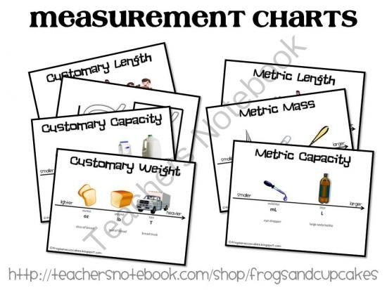 17 Best images about Homeschool Measurement on Pinterest