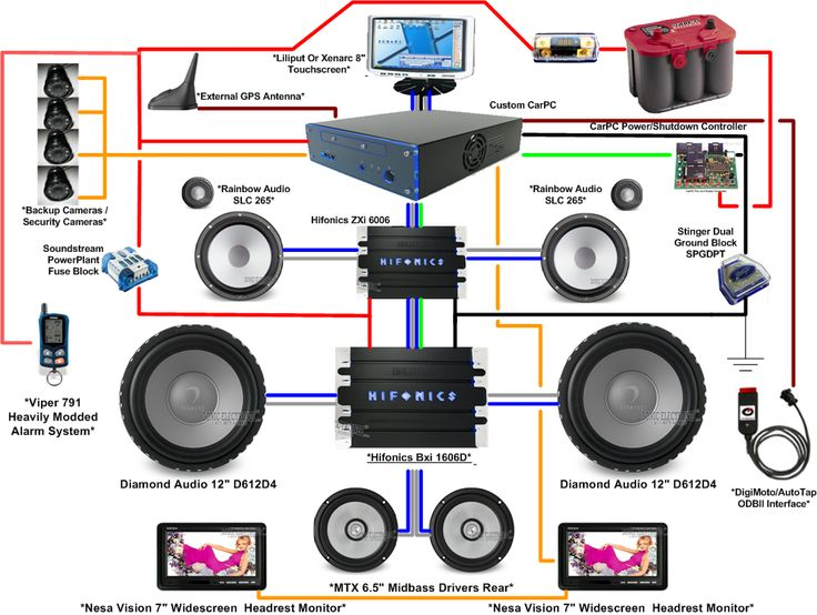 Gallery For Car Sound System Diagram  carsoundnoisemusic  Pinterest  Kenwood car audio
