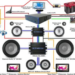 Home Theater Network Diagram Gigabit Switch Wiring Install Audio System Setup Www Toyskids Co Gallery For Car Sound Noise Computer
