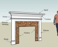 25+ best ideas about Fireplace mantel surrounds on ...