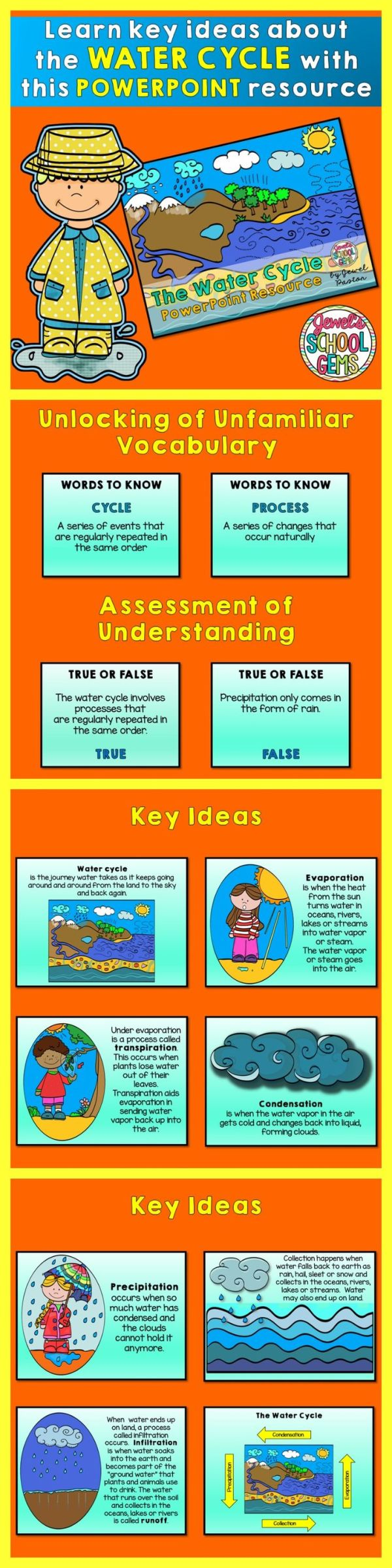 WATER CYCLE POWERPOINT quotThe Water Cyclequot is a PowerPoint