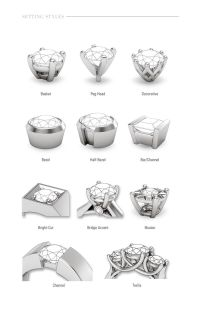 The most beautiful wedding rings: Wedding ring setting types