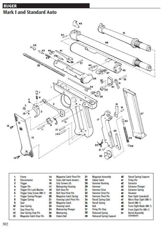 36 S&w Accessories   Numrich Gun Parts