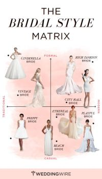 20 best images about wedding dress styles on Pinterest ...