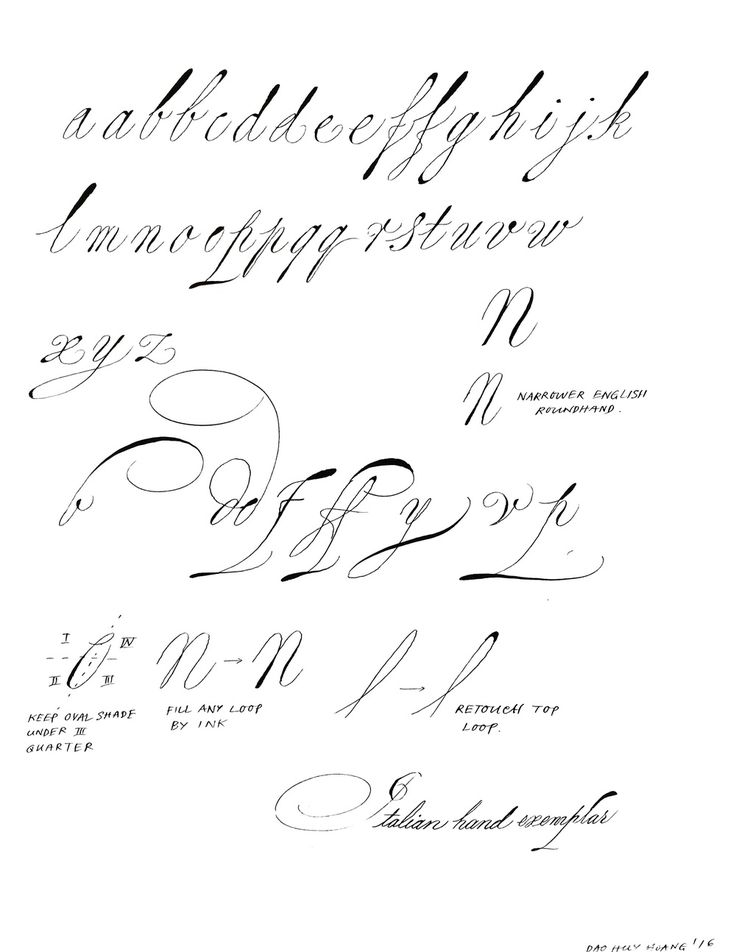17 Best images about calligraphy mastery of the basics on
