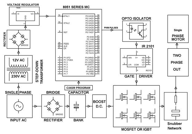 78+ images about Electrical Projects on Pinterest
