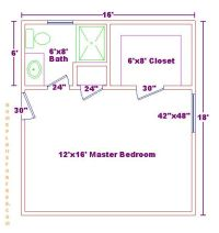 Master bedrooms, Masters and Walk in closet on Pinterest