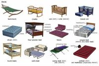 English For Beginners: Different types of beds in english ...
