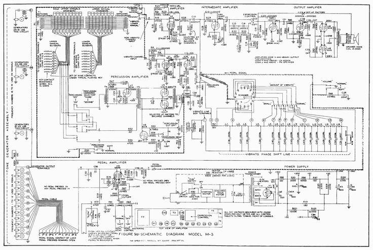 peavey b guitar wiring diagram