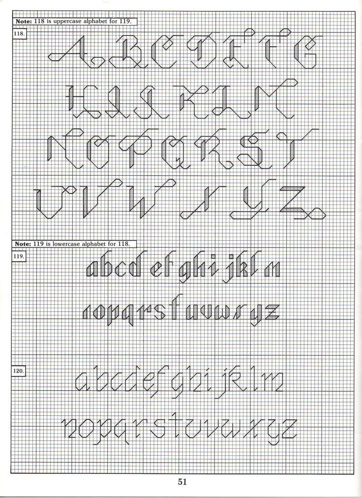 25+ best ideas about Cross stitch alphabet patterns on