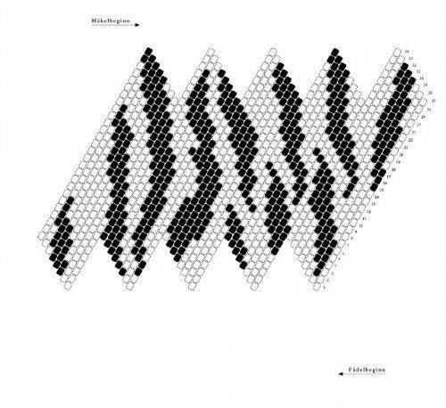 491 best Esquemas Crochet con abalorios images on Pinterest