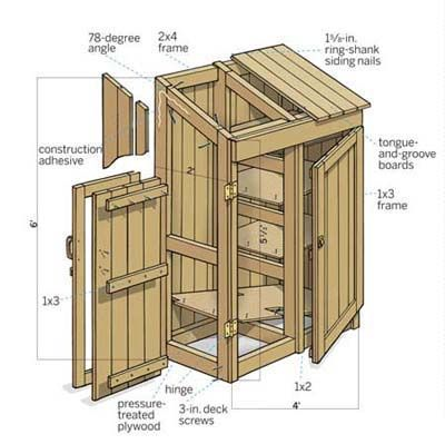 25 Best Ideas About Garden Tool Shed On Pinterest Tool Sheds