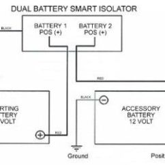 Dual Battery Setup Boat Diagram 2006 Toyota Yaris Radio Wiring Diagramme For Smart 140a Isolator - Auto/boat/rv Price: $79.95 Free Shipping ...