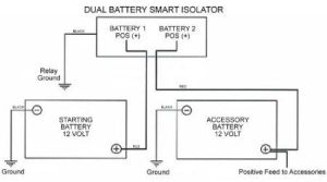 Wiring diagramme for Smart Dual Battery 140A Isolator  AutoBoatRV Price: $7995 FREE Shipping
