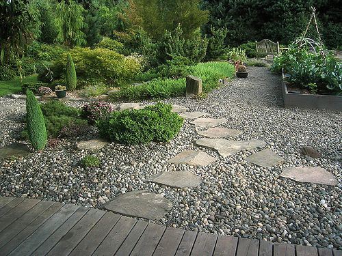The 25 Best Ideas About Gravel Path On Pinterest Pebble Walkway