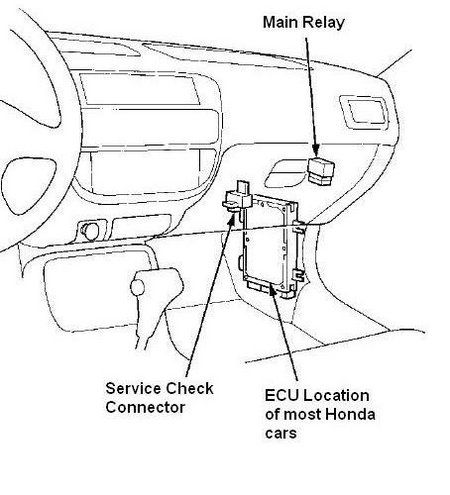 2000 F250 Obd2 Wiring Diagram