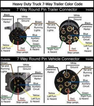 7Way Trailer Diagram  How to check horse trailer wiring | Trailer | Pinterest | Horse trailers