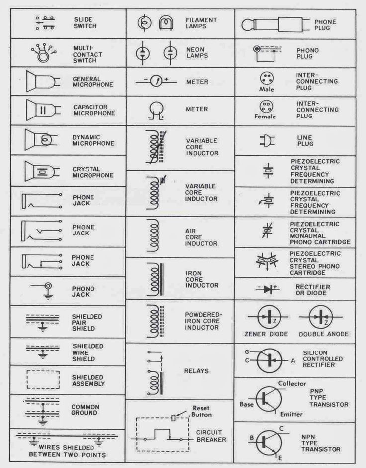 electrical schematic symbols chart