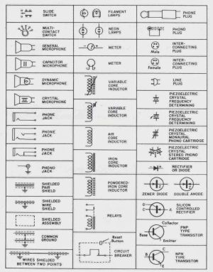 25 best ideas about Electrical symbols on Pinterest