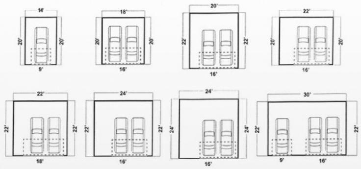 25+ best ideas about Standard garage door sizes on